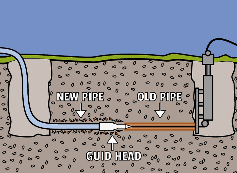 Pipe Relining Techniques