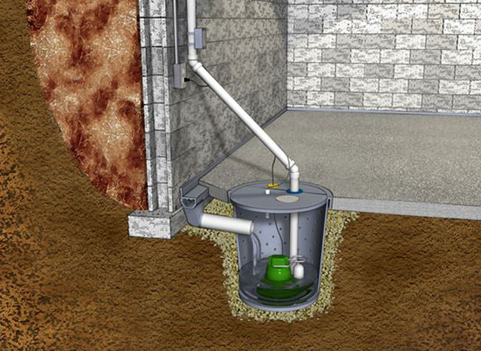 Sump Pump Installation in Toronto